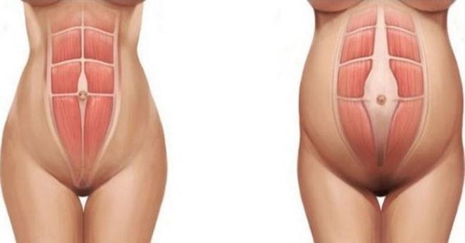 Лёгкое упражнение для создания тонкой талии и плоского живота