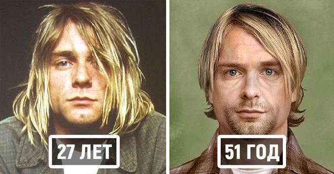 Какую внешность имели бы знаменитые музыканты, если бы дожили до наших дней
