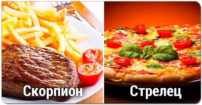Самые любимые блюда разных знаков зодиака